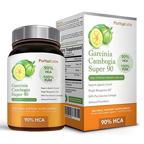 # Garcinia Cambogia Celebrity Results - Forskolin Side ...